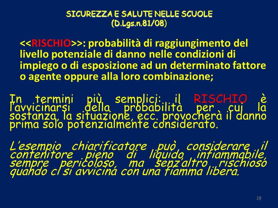 SICUREZZA E SALUTE NELLE SCUOLE (D.Lgs.n.81/08 SICUREZZA E SALUTE NELLE SCUOLE (D.Lgs.n.81/08) 19 >: probabilità di raggiungimento del livello potenzi
