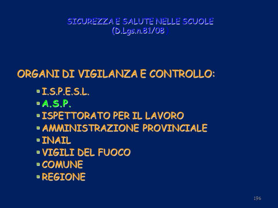 SICUREZZA E SALUTE NELLE SCUOLE (D.Lgs.n.81/08 SICUREZZA E SALUTE NELLE SCUOLE (D.Lgs.n.81/08 ) ORGANI DI VIGILANZA E CONTROLLO: I.S.P.E.S.L. I.S.P.E.