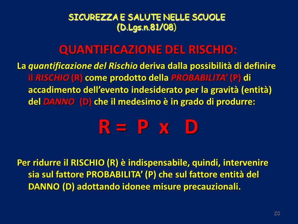 SICUREZZA E SALUTE NELLE SCUOLE (D.Lgs.n.81/08 SICUREZZA E SALUTE NELLE SCUOLE (D.Lgs.n.81/08) 20 QUANTIFICAZIONE DEL RISCHIO QUANTIFICAZIONE DEL RISC