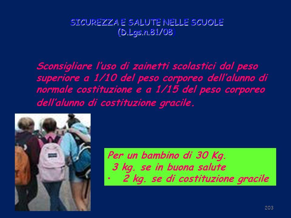 SICUREZZA E SALUTE NELLE SCUOLE (D.Lgs.n.81/08 SICUREZZA E SALUTE NELLE SCUOLE (D.Lgs.n.81/08) 203 Per un bambino di 30 Kg. 3 kg. se in buona salute 2