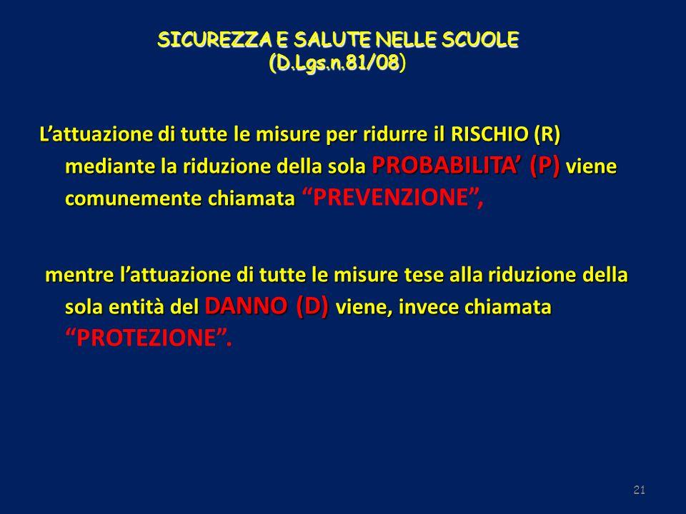 SICUREZZA E SALUTE NELLE SCUOLE (D.Lgs.n.81/08 SICUREZZA E SALUTE NELLE SCUOLE (D.Lgs.n.81/08) 21 Lattuazione di tutte le misure per ridurre il RISCHI