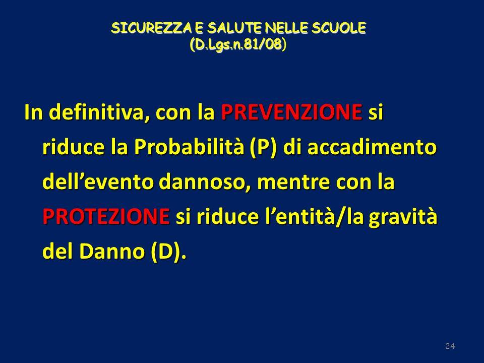 SICUREZZA E SALUTE NELLE SCUOLE (D.Lgs.n.81/08 SICUREZZA E SALUTE NELLE SCUOLE (D.Lgs.n.81/08) 24 In definitiva, con la PREVENZIONE si riduce la Proba