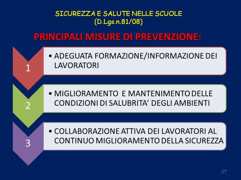 27 PRINCIPALI MISURE DI PREVENZIONE: SICUREZZA E SALUTE NELLE SCUOLE (D.Lgs.n.81/08) 1 ADEGUATA FORMAZIONE/INFORMAZIONE DEI LAVORATORIADEGUATA FORMAZI