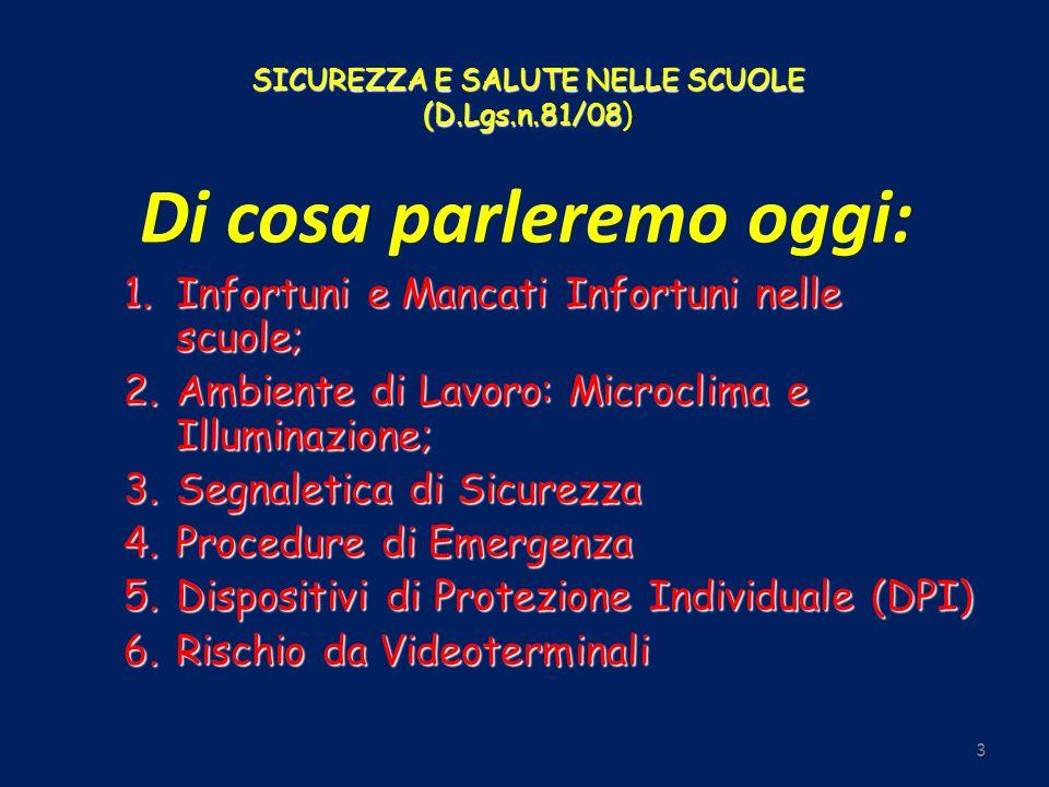 SICUREZZA E SALUTE NELLE SCUOLE (D.Lgs.n.81/08) 34 AMBIENTI SCOLASTICI