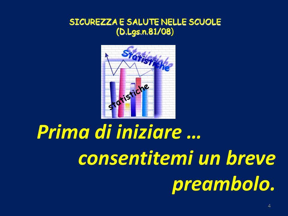 SICUREZZA E SALUTE NELLE SCUOLE (D.Lgs.n.81/08 SICUREZZA E SALUTE NELLE SCUOLE (D.Lgs.n.81/08) BISOGNA INOLTRE RICORDARE CHE IN AMBITO SCOLASTICO ANCHE GLI ALUNNI POSSONO ESSERE ASSIMILATI AI DIPENDENTI (DOCENTI E PERSONALE A.T.A.), NEL SENSO CHE SONO ESPOSTI AGLI STESSI RISCHI.
