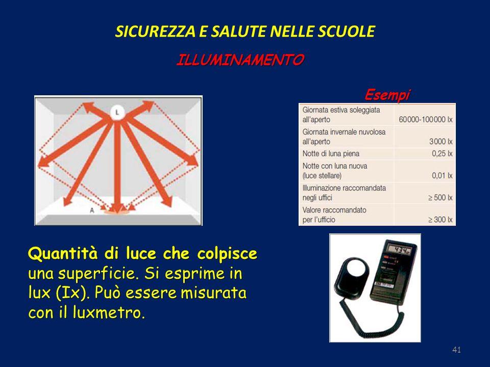 SICUREZZA E SALUTE NELLE SCUOLE 41 ILLUMINAMENTO Esempi Quantità di luce che colpisce una superficie. Si esprime in lux (Ix). Può essere misurata con
