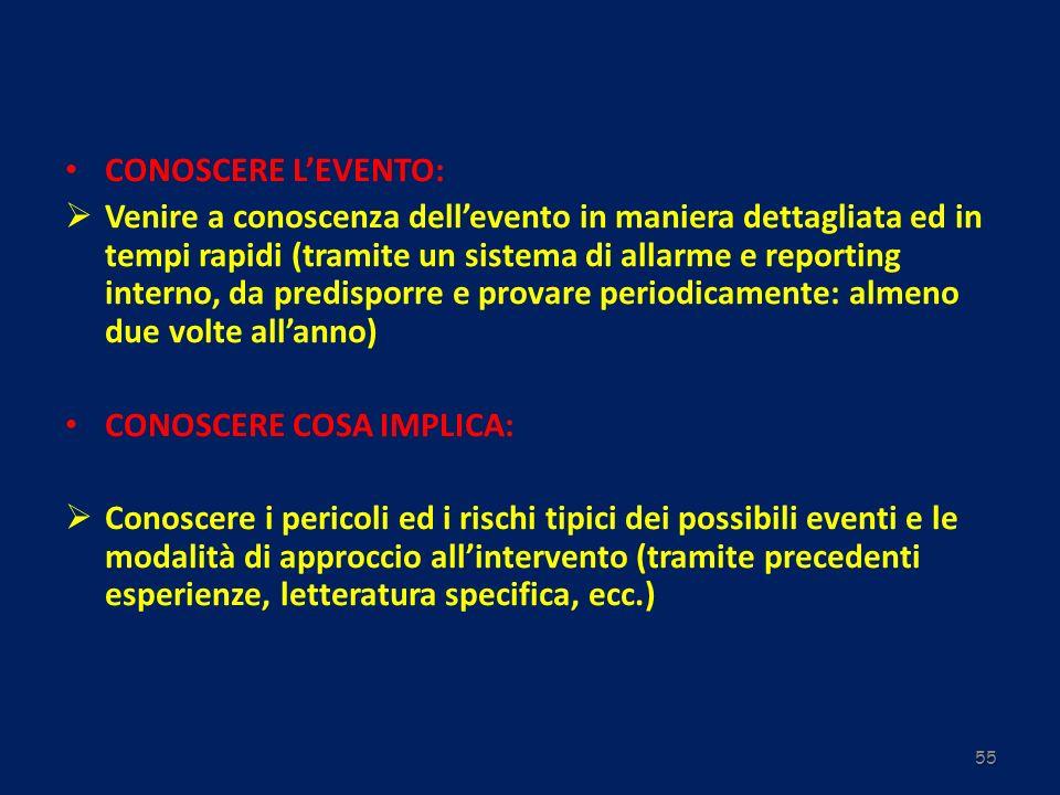 55 CONOSCERE LEVENTO: Venire a conoscenza dellevento in maniera dettagliata ed in tempi rapidi (tramite un sistema di allarme e reporting interno, da