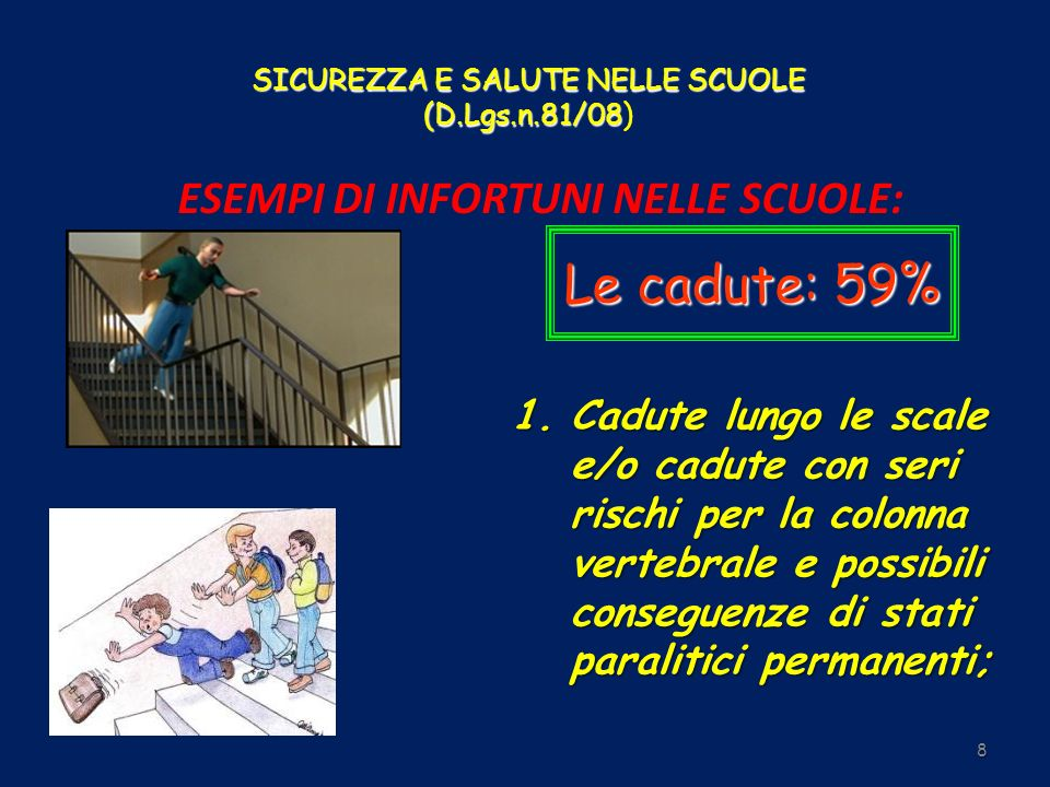 SICUREZZA E SALUTE NELLE SCUOLE (D.Lgs.n.81/08 SICUREZZA E SALUTE NELLE SCUOLE (D.Lgs.n.81/08 ) 9 2.Da non sottovalutare le cadute a livello, ovvero le cadute provocate da scivolamento, specialmente mentre si corre possono provocare danni seri.