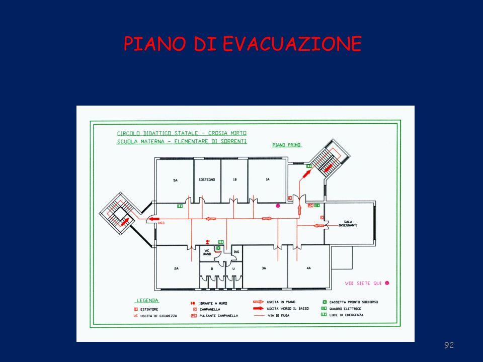 PIANO DI EVACUAZIONE 92