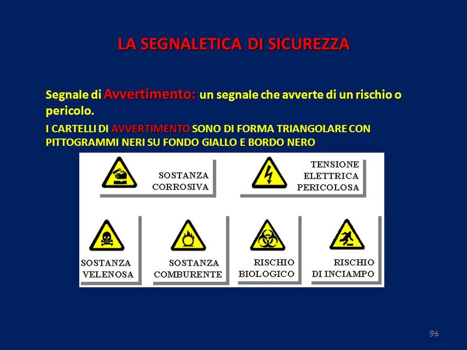 96 LA SEGNALETICA DI SICUREZZA Avvertimento: Segnale di Avvertimento: un segnale che avverte di un rischio o pericolo. AVVERTIMENTO I CARTELLI DI AVVE