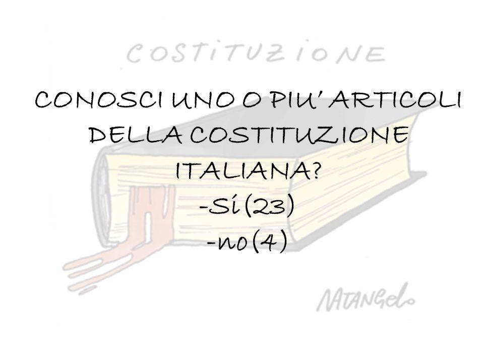 CONOSCI UNO O PIU ARTICOLI DELLA COSTITUZIONE ITALIANA? -Si(23) -no(4)