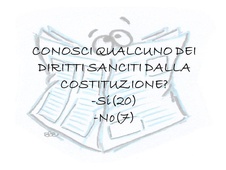 CONOSCI QUALCUNO DEI DIRITTI SANCITI DALLA COSTITUZIONE? -Si(20) -No(7)
