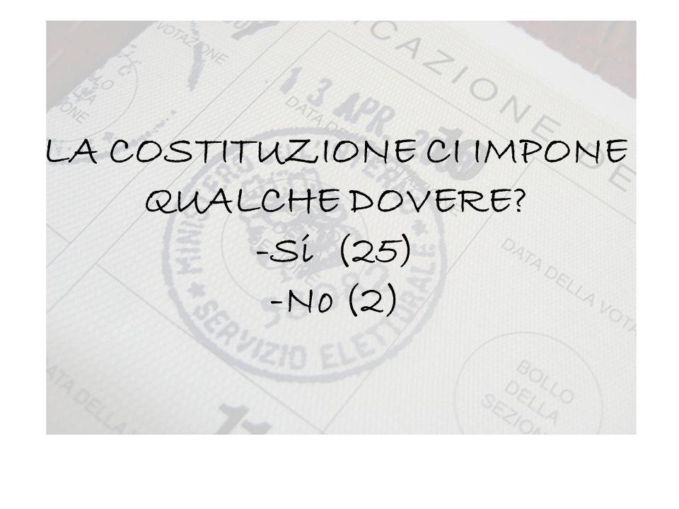 LA COSTITUZIONE CI IMPONE QUALCHE DOVERE? -Si (25) -No (2)