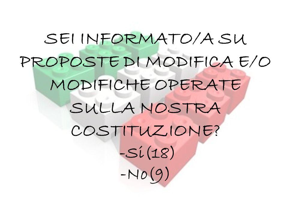 SEI INFORMATO/A SU PROPOSTE DI MODIFICA E/O MODIFICHE OPERATE SULLA NOSTRA COSTITUZIONE? -Si(18) -No(9)