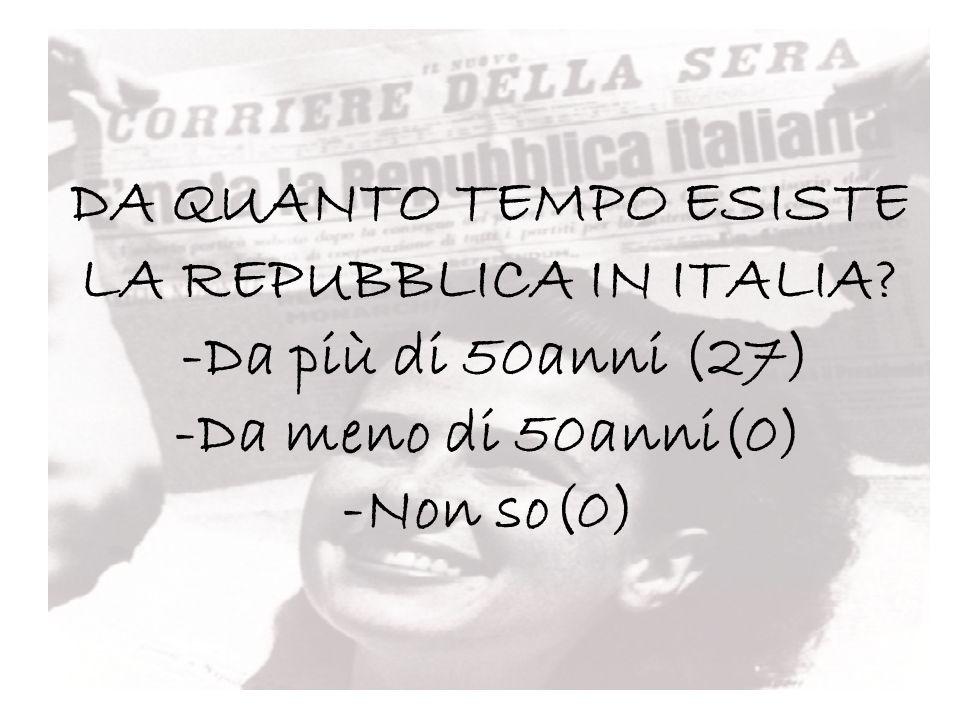 DA QUANTO TEMPO ESISTE LA REPUBBLICA IN ITALIA? -Da più di 50anni (27) -Da meno di 50anni(0) -Non so(0)