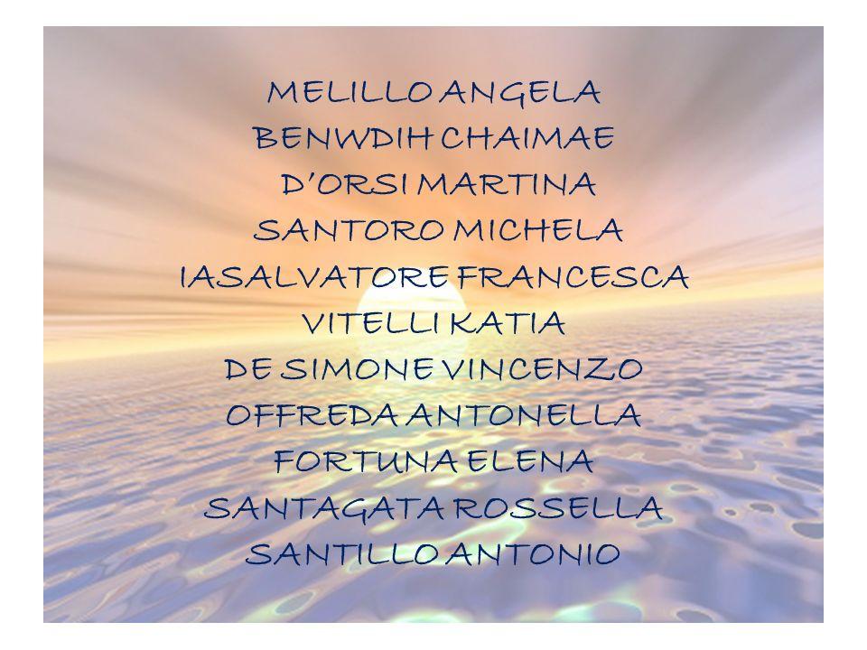 MELILLO ANGELA BENWDIH CHAIMAE DORSI MARTINA SANTORO MICHELA IASALVATORE FRANCESCA VITELLI KATIA DE SIMONE VINCENZO OFFREDA ANTONELLA FORTUNA ELENA SA