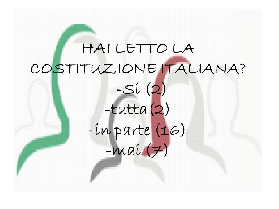 ATTUALMENTE CHI E IL CAPO DEL GOVERNO? -(26)Berlusconi -(1) non so