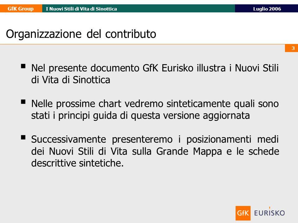 GfK Group Luglio 2006I Nuovi Stili di Vita di Sinottica 3 Nel presente documento GfK Eurisko illustra i Nuovi Stili di Vita di Sinottica Nelle prossim