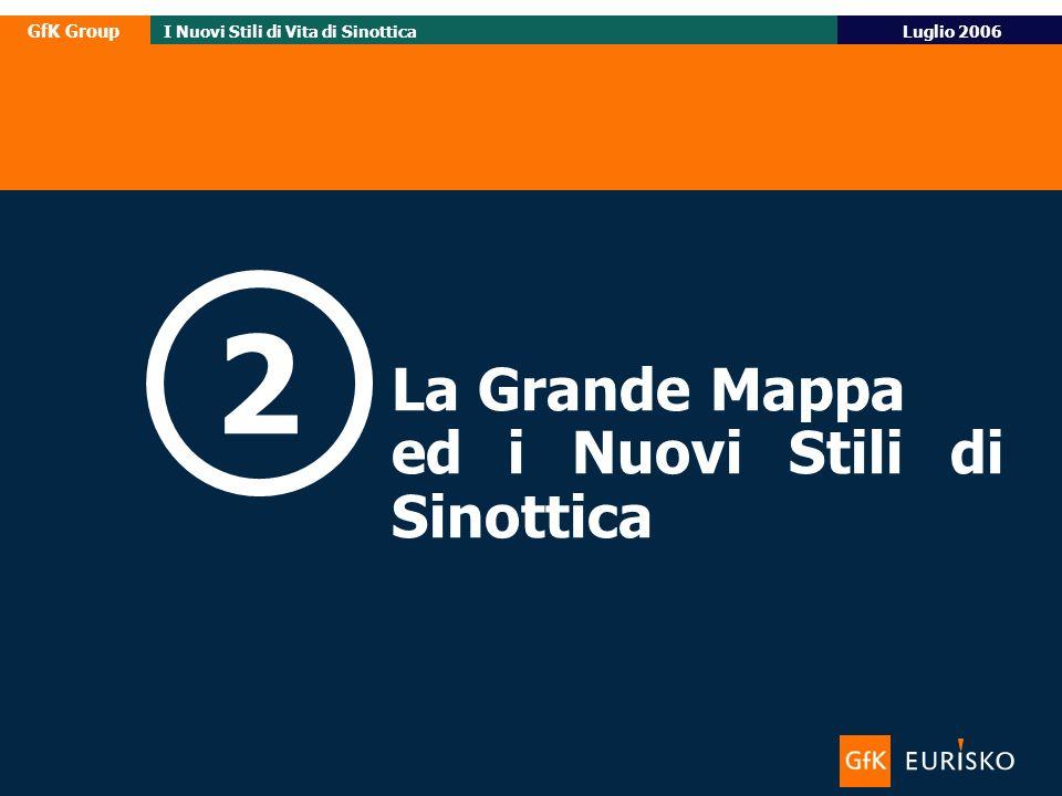 GfK Group Luglio 2006I Nuovi Stili di Vita di Sinottica La Grande Mappa ed i Nuovi Stili di Sinottica 2