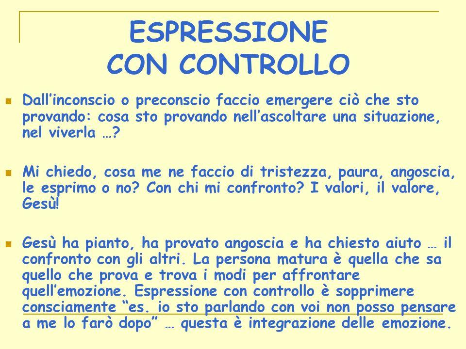 ESPRESSIONE SENZA CONTROLLO Dallinconscio esce verso lazione che avviene fondamentalmente in due aree, che sono quelle più forti: sessuale e aggressiv