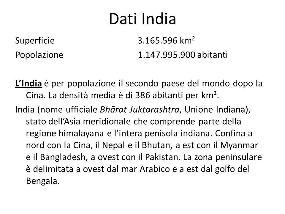 Dati India Superficie 3.165.596 km 2 Popolazione 1.147.995.900 abitanti LIndia è per popolazione il secondo paese del mondo dopo la Cina. La densità m