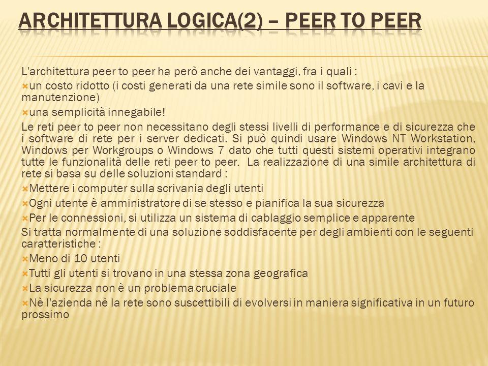 L'architettura peer to peer ha però anche dei vantaggi, fra i quali : un costo ridotto (i costi generati da una rete simile sono il software, i cavi e