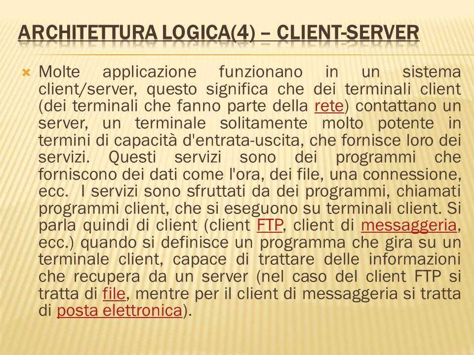 Molte applicazione funzionano in un sistema client/server, questo significa che dei terminali client (dei terminali che fanno parte della rete) contat