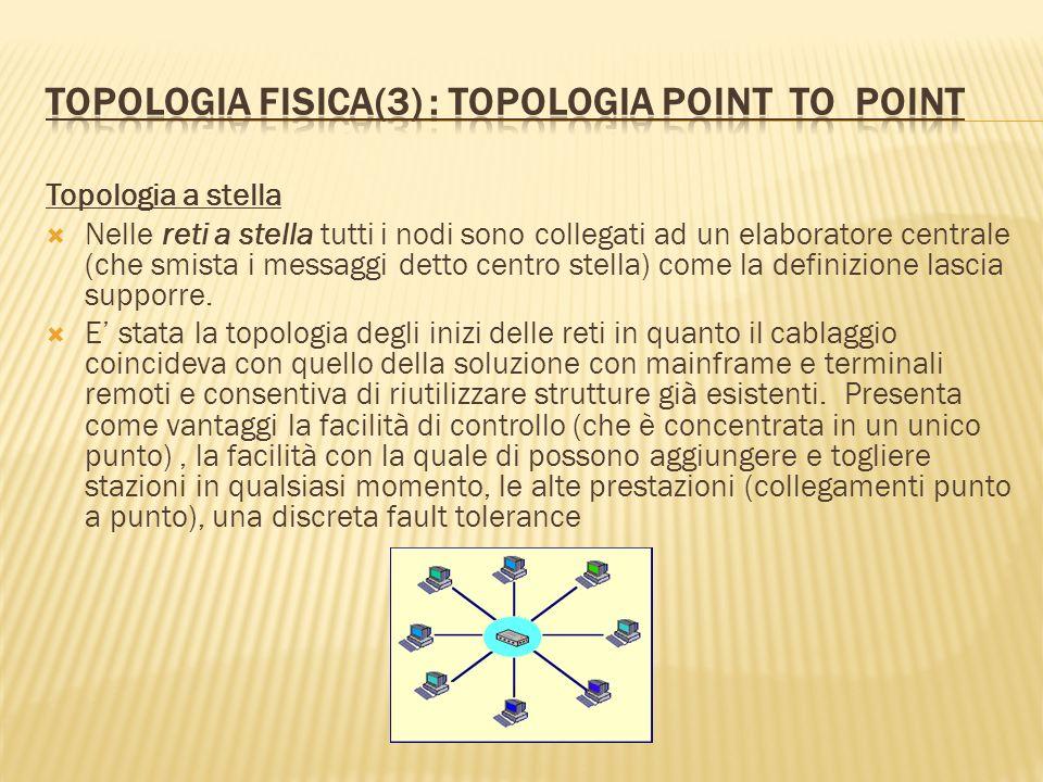 Topologia a stella Nelle reti a stella tutti i nodi sono collegati ad un elaboratore centrale (che smista i messaggi detto centro stella) come la defi