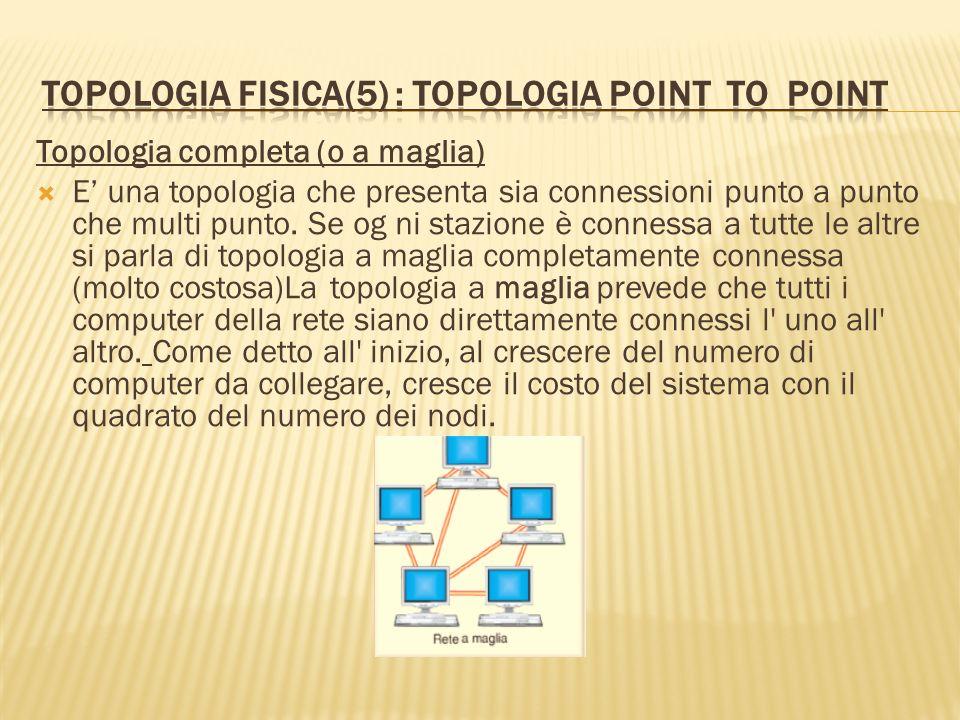 Topologia completa (o a maglia) E una topologia che presenta sia connessioni punto a punto che multi punto. Se og ni stazione è connessa a tutte le al