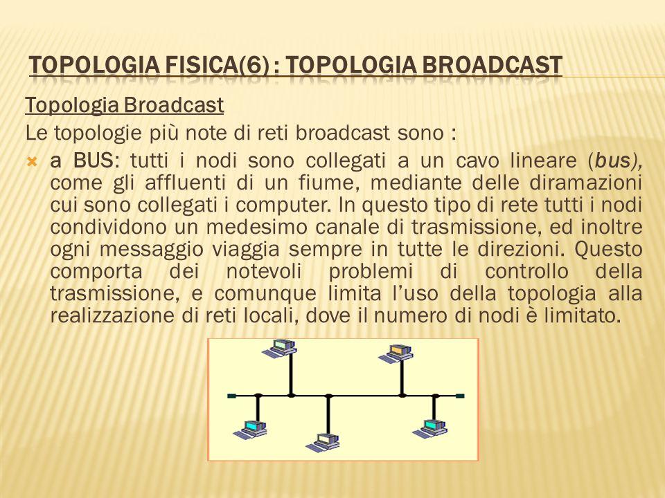 Topologia Broadcast Le topologie più note di reti broadcast sono : a BUS: tutti i nodi sono collegati a un cavo lineare (bus), come gli affluenti di u