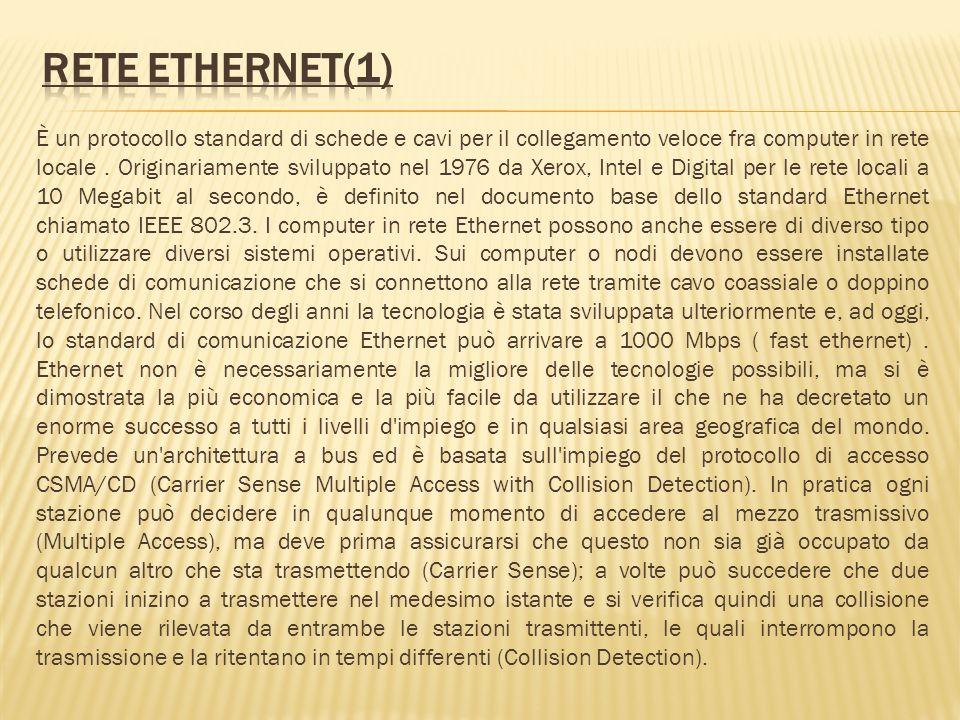 È un protocollo standard di schede e cavi per il collegamento veloce fra computer in rete locale. Originariamente sviluppato nel 1976 da Xerox, Intel