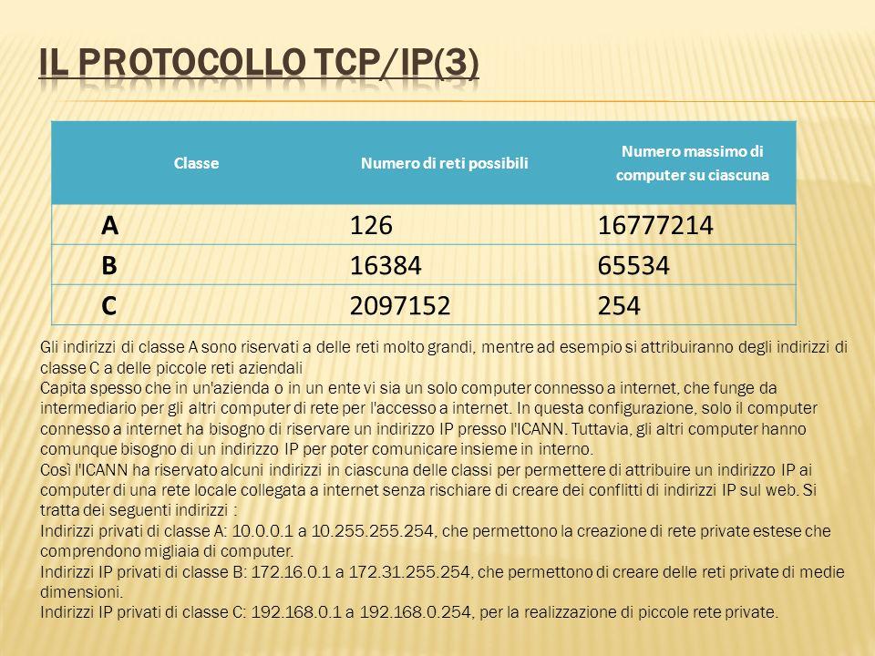 ClasseNumero di reti possibili Numero massimo di computer su ciascuna A12616777214 B1638465534 C2097152254 Gli indirizzi di classe A sono riservati a