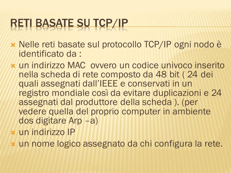 Nelle reti basate sul protocollo TCP/IP ogni nodo è identificato da : un indirizzo MAC ovvero un codice univoco inserito nella scheda di rete composto