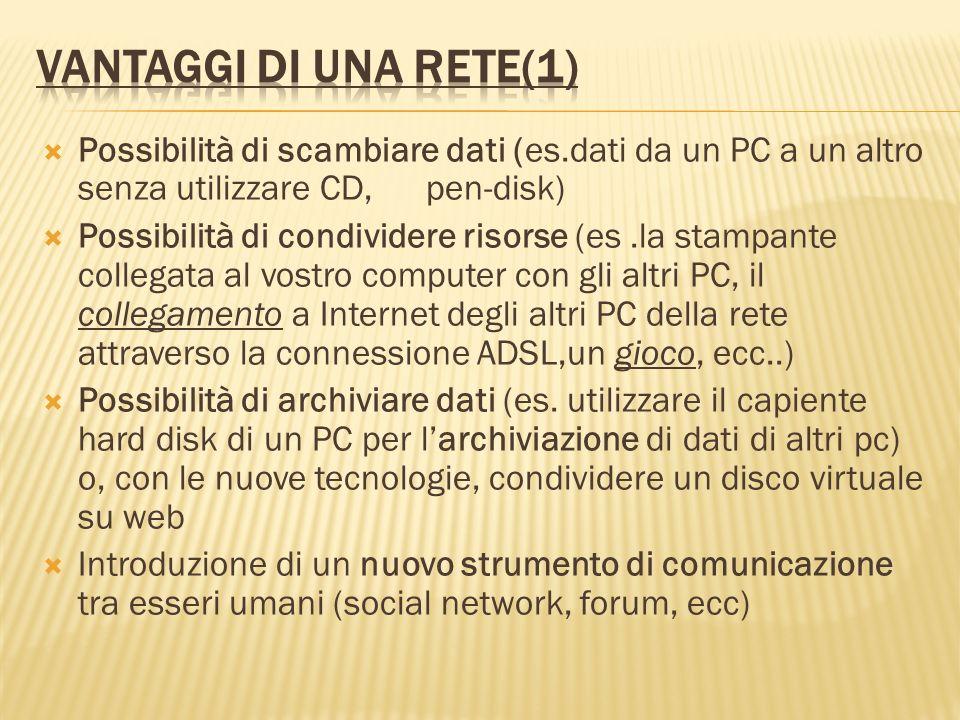 Possibilità di scambiare dati (es.dati da un PC a un altro senza utilizzare CD, pen-disk) Possibilità di condividere risorse (es.la stampante collegat
