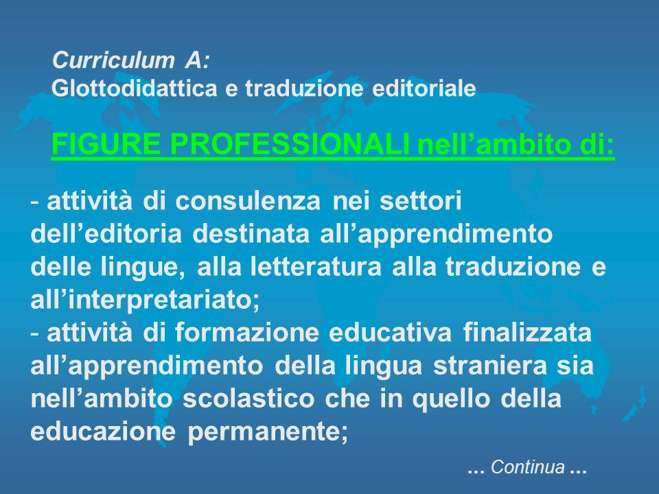 FIGURE PROFESSIONALI nellambito di: - attività di consulenza nei settori delleditoria destinata allapprendimento delle lingue, alla letteratura alla t