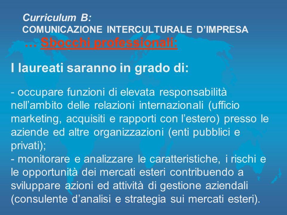 Curriculum B: COMUNICAZIONE INTERCULTURALE DIMPRESA I laureati saranno in grado di: - occupare funzioni di elevata responsabilità nellambito delle rel