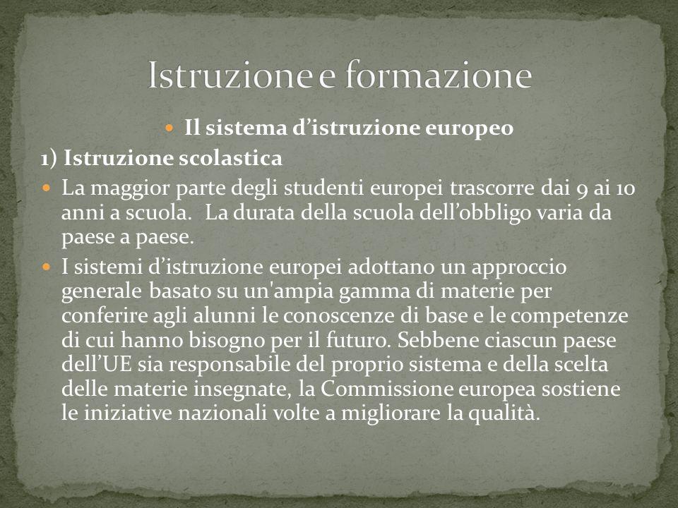 Il sistema distruzione europeo 1) Istruzione scolastica La maggior parte degli studenti europei trascorre dai 9 ai 10 anni a scuola. La durata della s