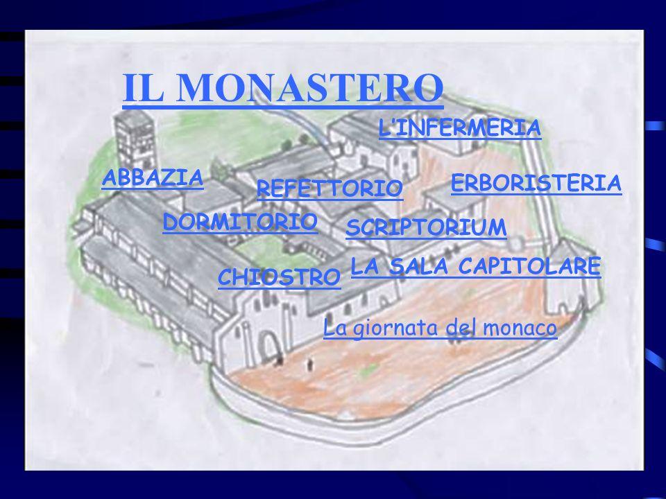IL MONASTERO ABBAZIA ERBORISTERIA DORMITORIO CHIOSTRO REFETTORIO LINFERMERIA LA SALA CAPITOLARE SCRIPTORIUM La giornata del monaco
