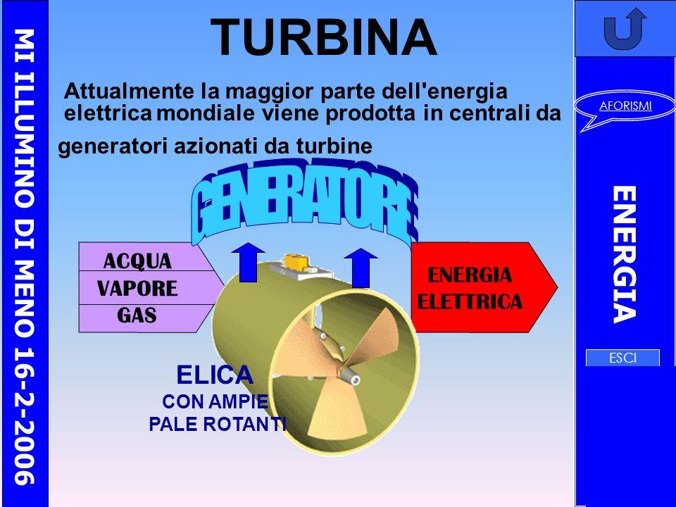 MI ILLUMINO DI MENO 16-2-2006 ENERGIA ESCI AFORISMI CENTRALI sfruttano l energia cinetica di una massa d acqua in caduta controllata sfruttano l energia termica che si sviluppa durante un processo di combustione sfruttano il calore prodotto da una reazione nucleare