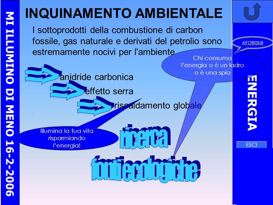 MI ILLUMINO DI MENO 16-2-2006 ENERGIA ESCI AFORISMI TURBINA Attualmente la maggior parte dell energia elettrica mondiale viene prodotta in centrali da generatori azionati da turbine ACQUA VAPORE GAS ENERGIA ELETTRICA ELICA CON AMPIE PALE ROTANTI