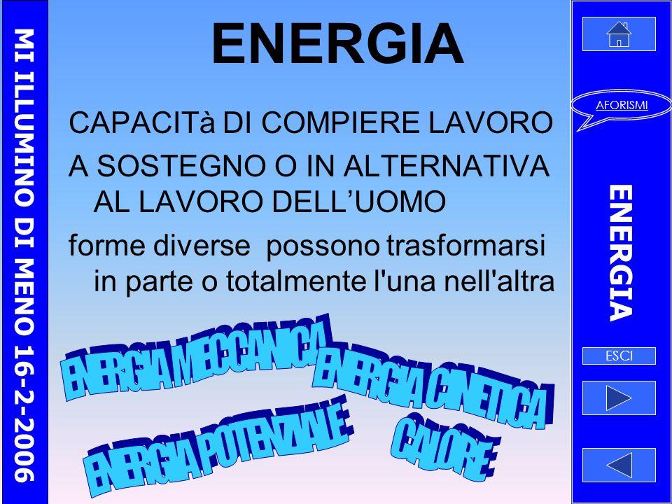 MI ILLUMINO DI MENO 16-2-2006 ENERGIA ESCI AFORISMI ENERGIA CAPACITà DI COMPIERE LAVORO A SOSTEGNO O IN ALTERNATIVA AL LAVORO DELLUOMO forme diverse possono trasformarsi in parte o totalmente l una nell altra
