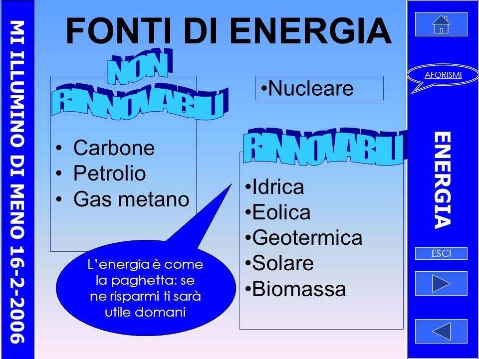 MI ILLUMINO DI MENO 16-2-2006 ENERGIA ESCI AFORISMI FONTI DI ENERGIA Carbone Petrolio Gas metano Idrica Eolica Geotermica Solare Biomassa Nucleare Lenergia è come la paghetta: se ne risparmi ti sarà utile domani