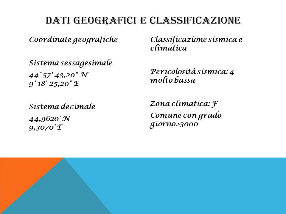 Coordinate geografiche Sistema sessagesimale 44° 57' 43,20'' N 9° 18' 25,20'' E Sistema decimale 44,9620° N 9,3070° E Classificazione sismica e climat