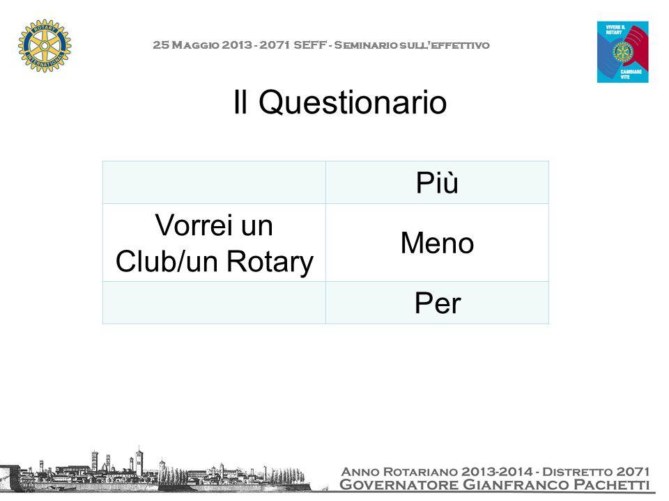Il Questionario Più Vorrei un Club/un Rotary Meno Per 25 Maggio 2013 - 2071 SEFF - Seminario sull'effettivo