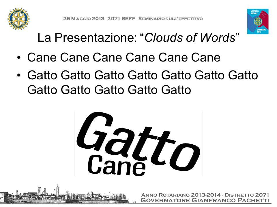 La Presentazione: Clouds of Words Cane Cane Cane Gatto Gatto Gatto Gatto Gatto Gatto 25 Maggio 2013 - 2071 SEFF - Seminario sull'effettivo