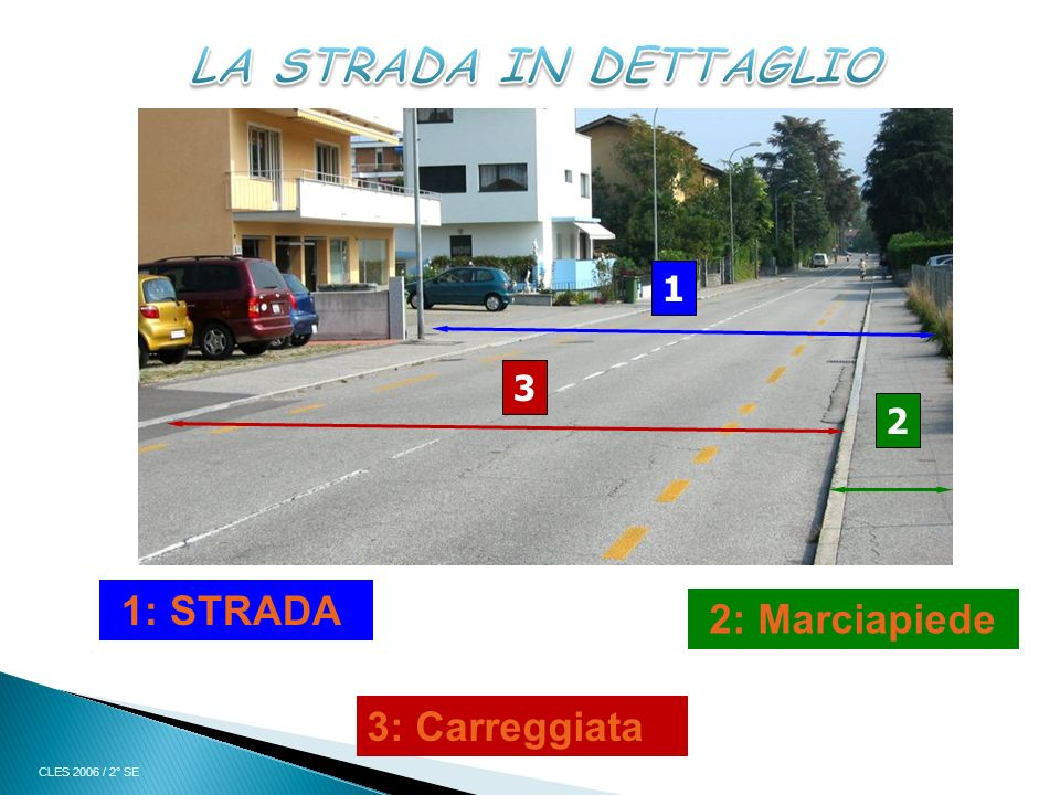 1 2 CLES 2006 / 2° SE 3 1: STRADA 2: Marciapiede 3: Carreggiata
