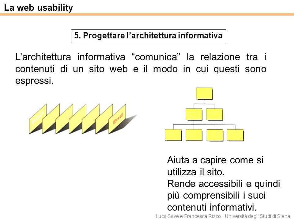 Luca Save e Francesca Rizzo - Università degli Studi di Siena 5. Progettare larchitettura informativa Larchitettura informativa comunica la relazione
