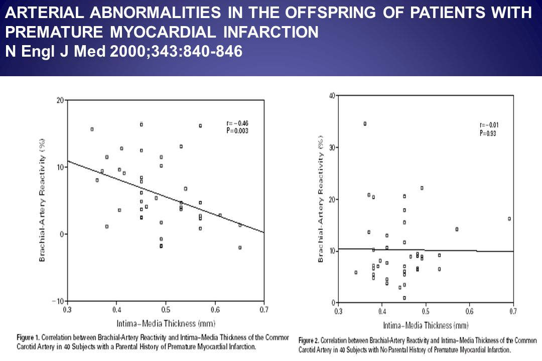 ARTERIAL ABNORMALITIES IN THE OFFSPRING OF PATIENTS WITH PREMATURE MYOCARDIAL INFARCTION N Engl J Med 2000;343:840-846