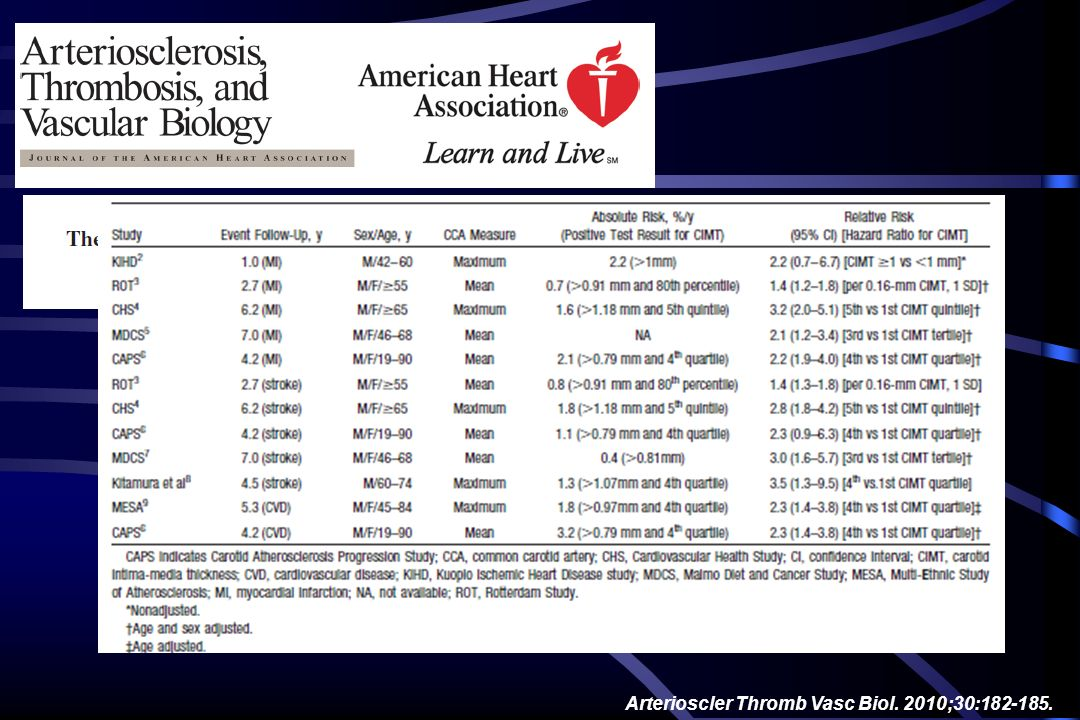 Arterioscler Thromb Vasc Biol. 2010;30:182-185.