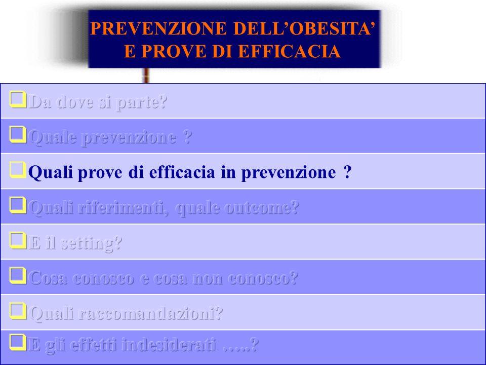 Quali prove di efficacia in prevenzione ? PREVENZIONE DELLOBESITA E PROVE DI EFFICACIA